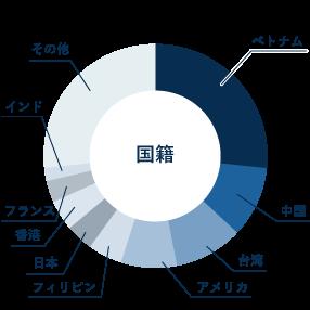 graf04